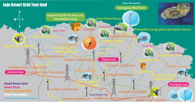 Electricity Act 2013